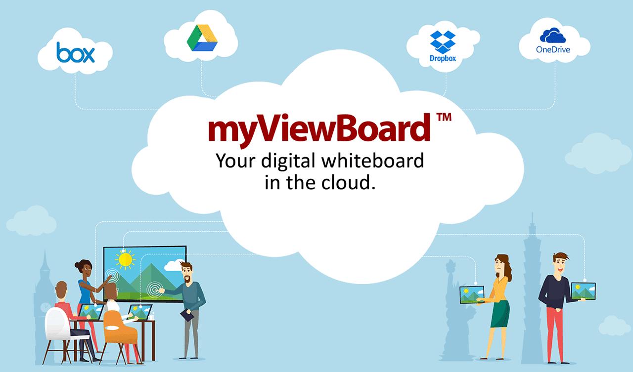 myViewBoard ™ hợp nhất không gian vật lý và ảo với các công nghệ tương tác trực tuyến và tương tác tại chỗ để tạo nội dung hấp dẫn